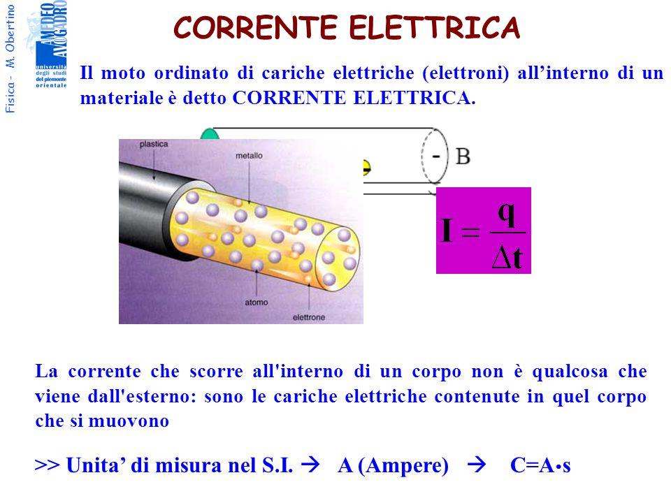 CORRENTE ELETTRICA Il moto ordinato di cariche elettriche (elettroni) all'interno di un materiale è detto CORRENTE ELETTRICA.