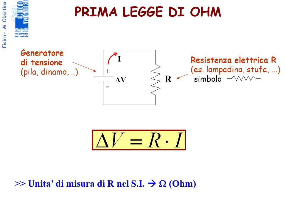 PRIMA LEGGE DI OHM Generatore. di tensione. (pila, dinamo, ..) I. Resistenza elettrica R. (es. lampadina, stufa, ...)