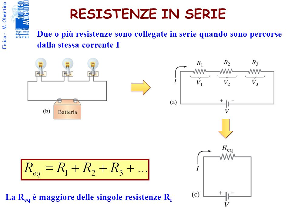 RESISTENZE IN SERIE Due o più resistenze sono collegate in serie quando sono percorse dalla stessa corrente I.