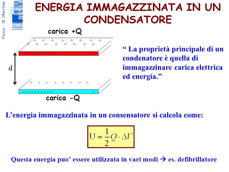 ENERGIA IMMAGAZZINATA IN UN CONDENSATORE