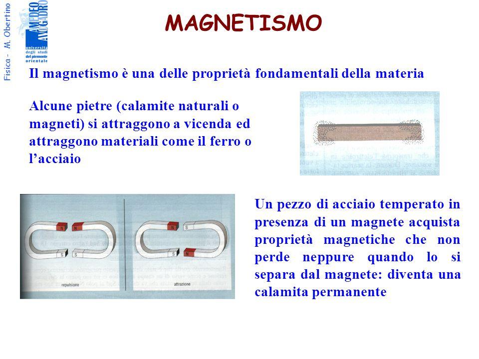 MAGNETISMO Il magnetismo è una delle proprietà fondamentali della materia.