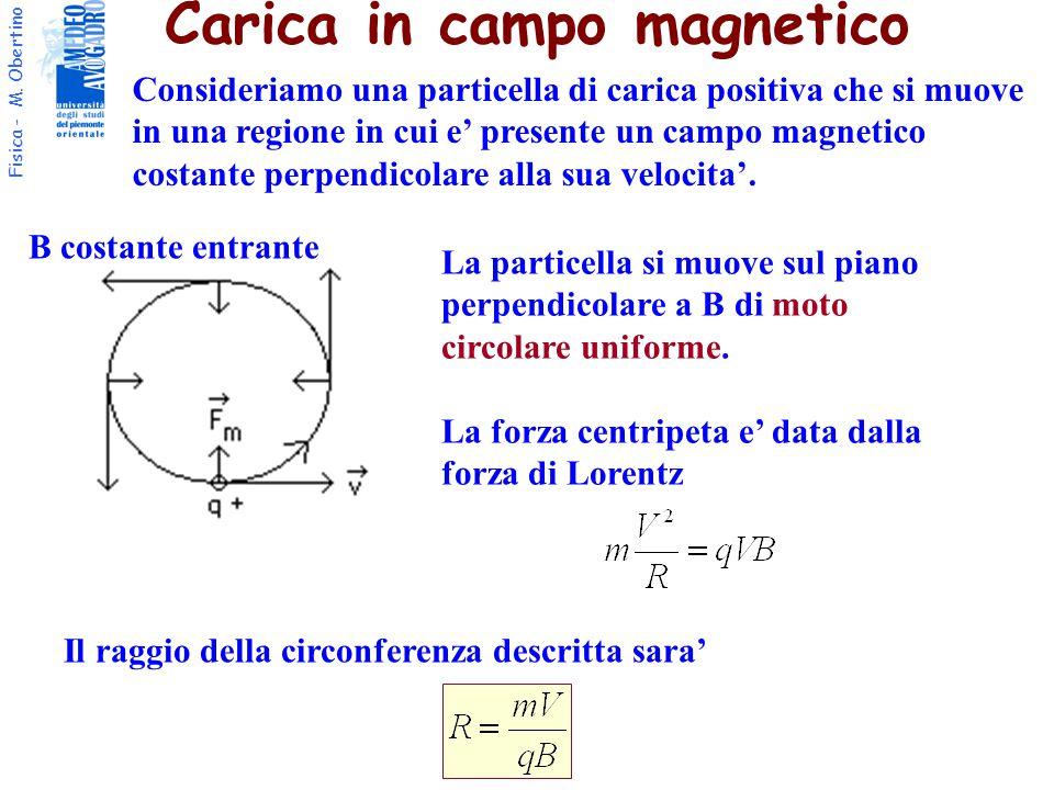Carica in campo magnetico
