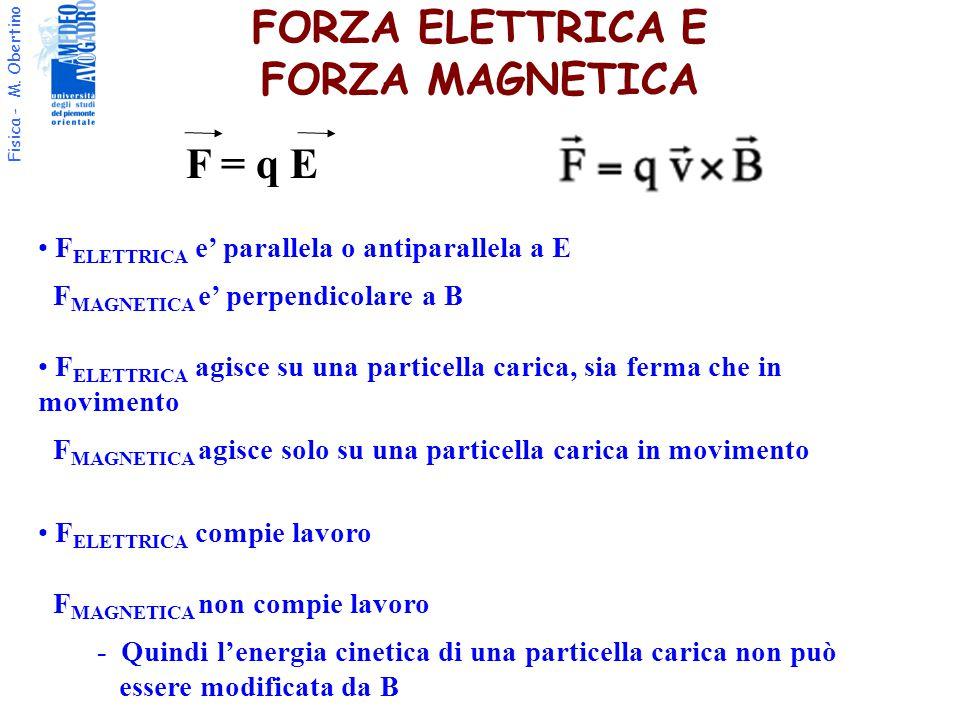FORZA ELETTRICA E FORZA MAGNETICA