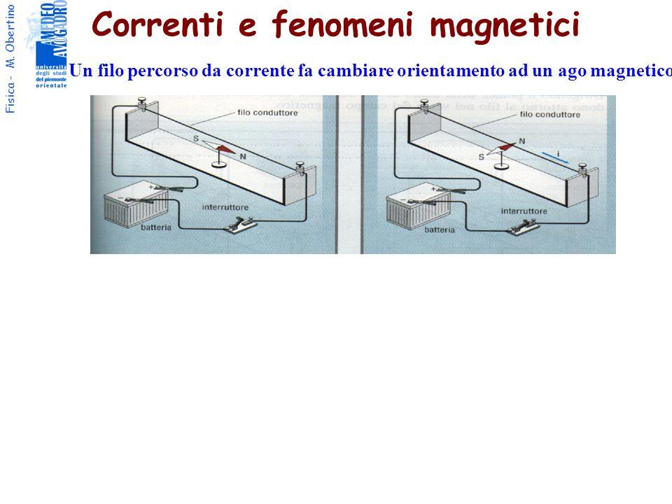 Correnti e fenomeni magnetici