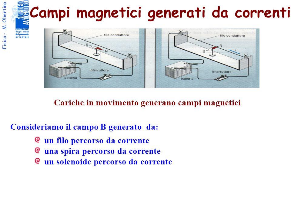 Campi magnetici generati da correnti