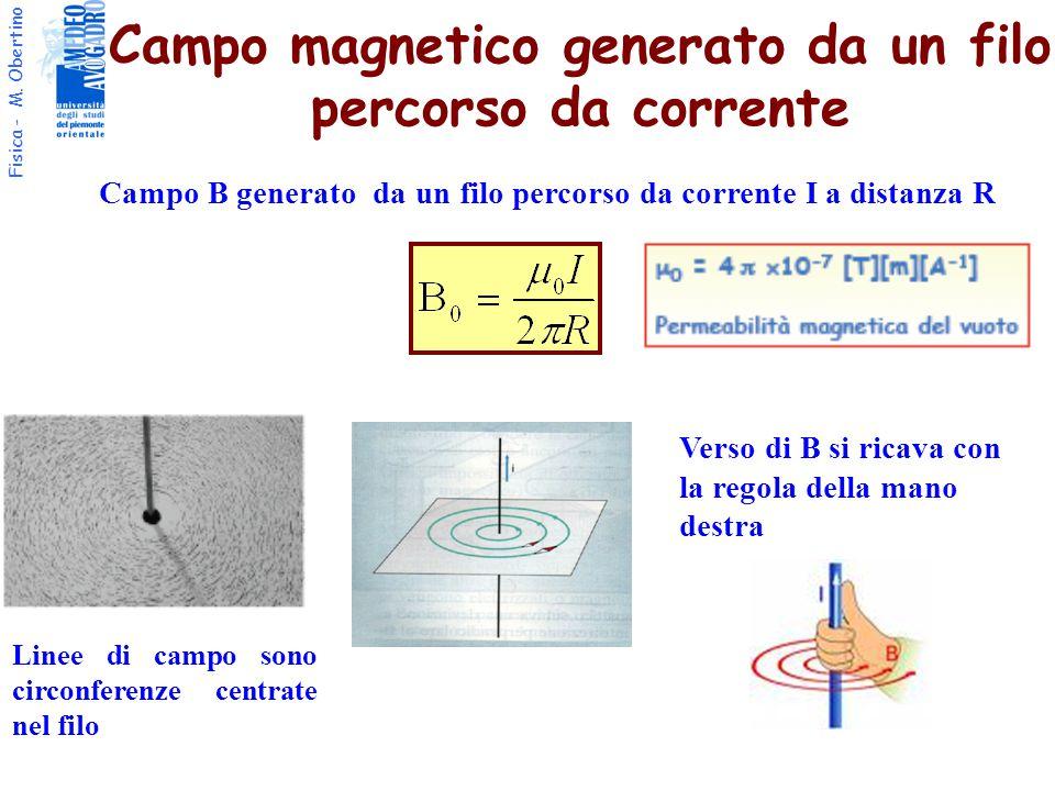 Campo magnetico generato da un filo percorso da corrente