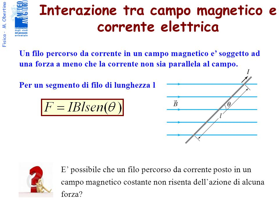 Interazione tra campo magnetico e corrente elettrica