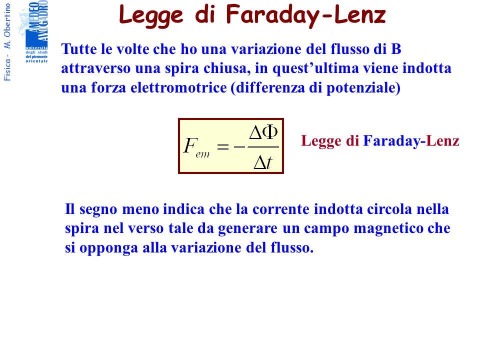 Legge di Faraday-Lenz