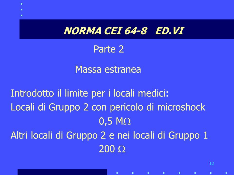 NORMA CEI 64-8 ED.VI Parte 2. Massa estranea. Introdotto il limite per i locali medici: Locali di Gruppo 2 con pericolo di microshock.