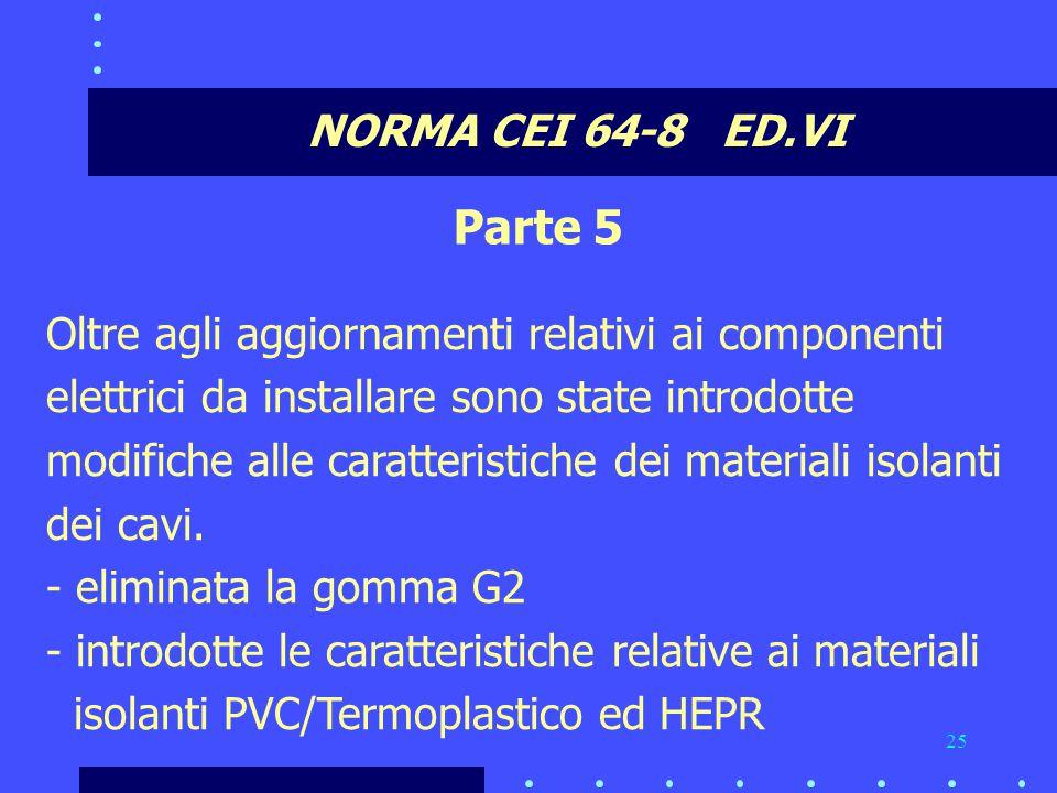 NORMA CEI 64-8 ED.VI Parte 5. Oltre agli aggiornamenti relativi ai componenti. elettrici da installare sono state introdotte.