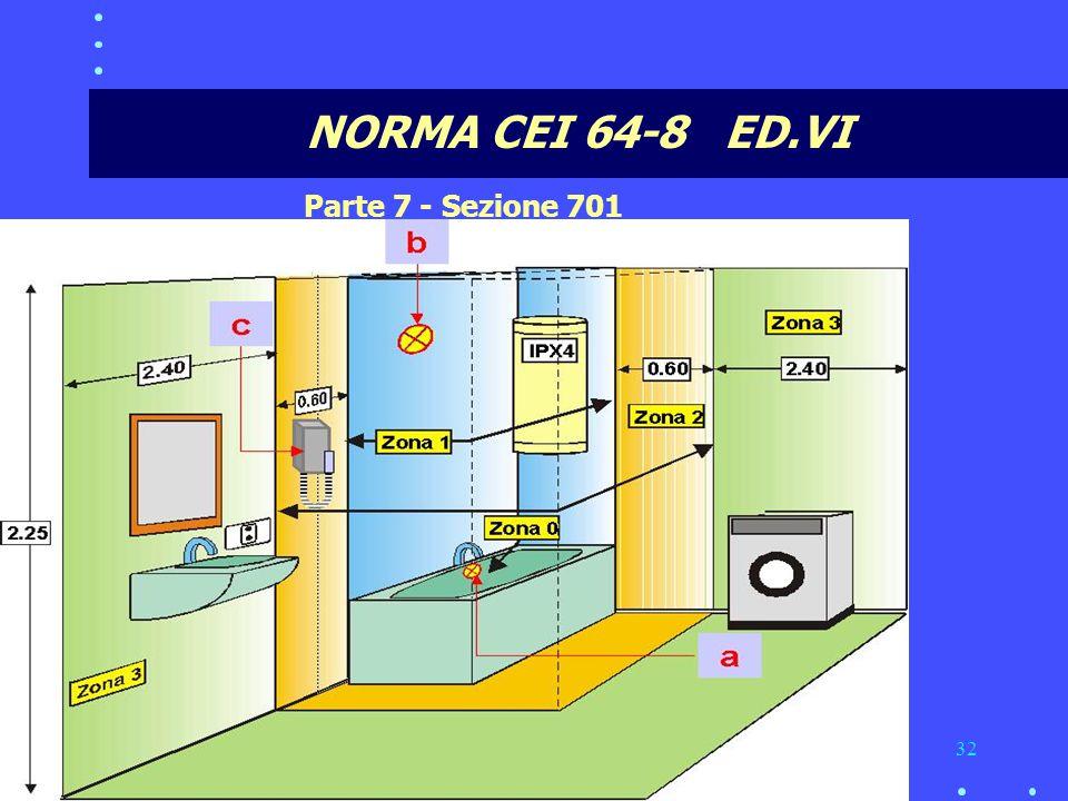 NORMA CEI 64-8 ED.VI Parte 7 - Sezione 701