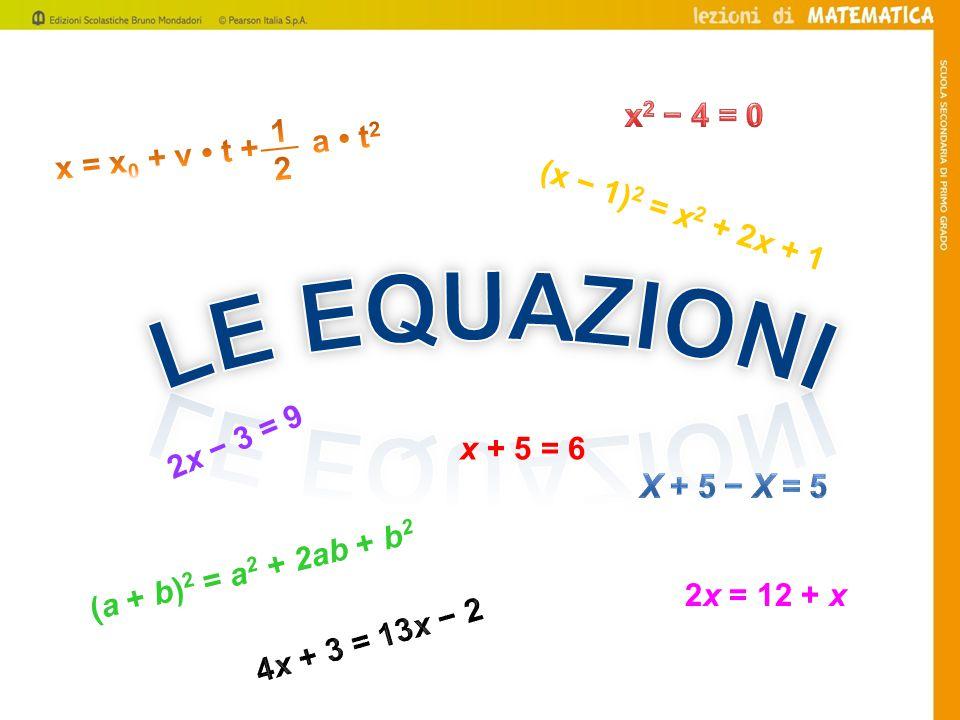 Le equazioni x2 − 4 = 0 1 x = x0 + v • t + a • t2 2