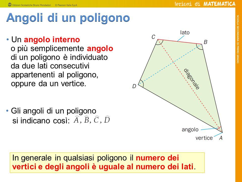 Angoli di un poligono • Un angolo interno o più semplicemente angolo