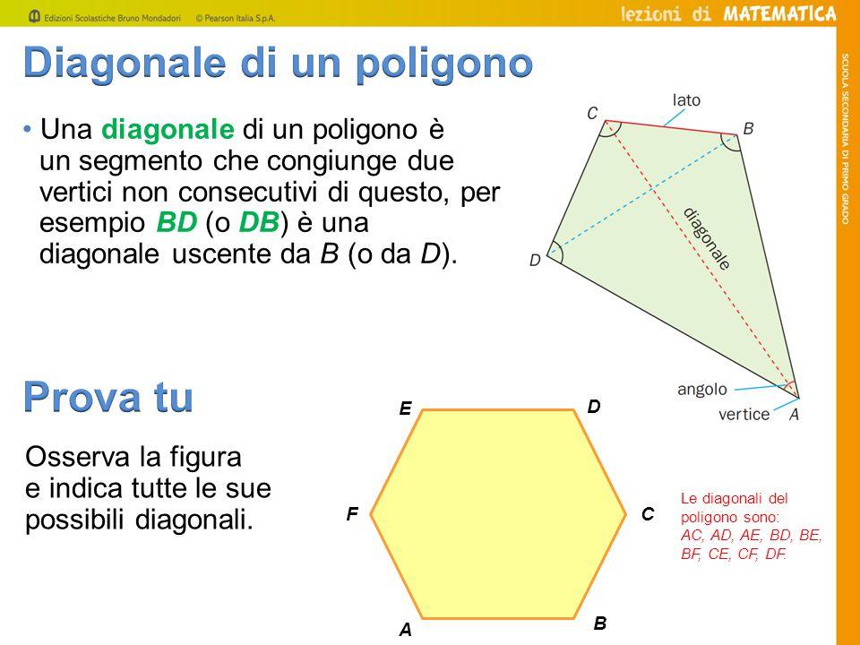 Diagonale di un poligono