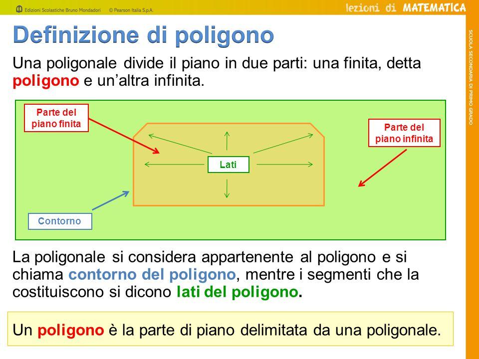 Definizione di poligono