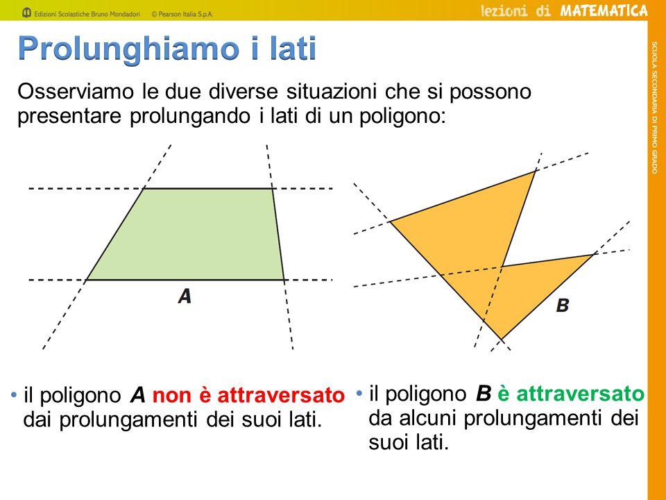 Prolunghiamo i lati Osserviamo le due diverse situazioni che si possono presentare prolungando i lati di un poligono: