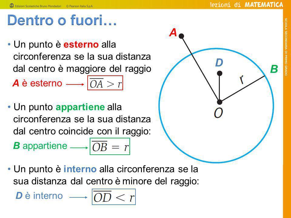 Utilizzando un compasso tracciamo una linea curva chiusa for Punto p esterno alla circonferenza