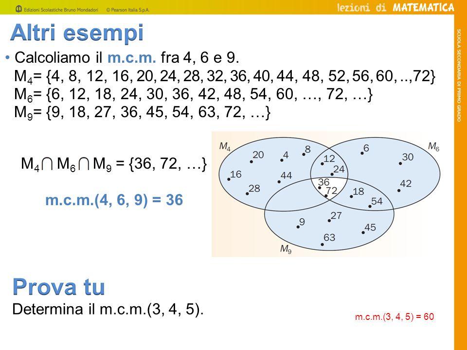Altri esempi Prova tu • Calcoliamo il m.c.m. fra 4, 6 e 9.