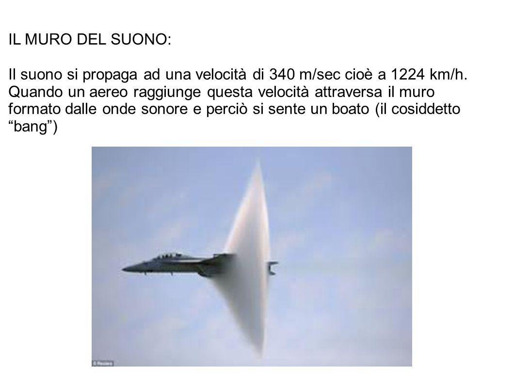 IL MURO DEL SUONO: Il suono si propaga ad una velocità di 340 m/sec cioè a 1224 km/h. Quando un aereo raggiunge questa velocità attraversa il muro.