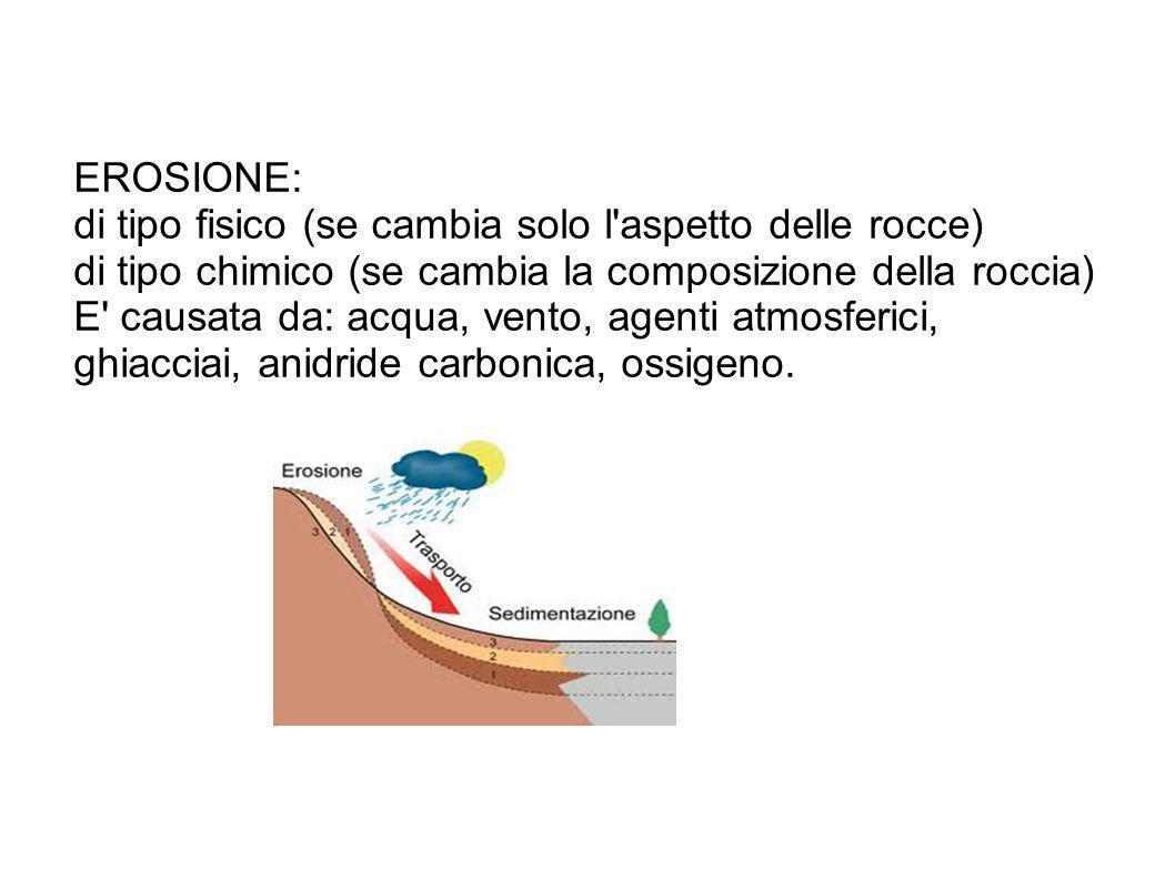 EROSIONE: di tipo fisico (se cambia solo l aspetto delle rocce) di tipo chimico (se cambia la composizione della roccia)