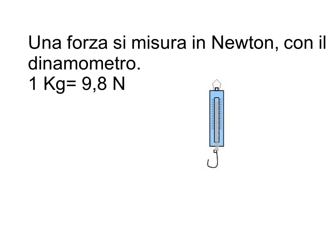 Una forza si misura in Newton, con il dinamometro.