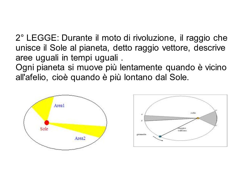 2° LEGGE: Durante il moto di rivoluzione, il raggio che unisce il Sole al pianeta, detto raggio vettore, descrive aree uguali in tempi uguali .