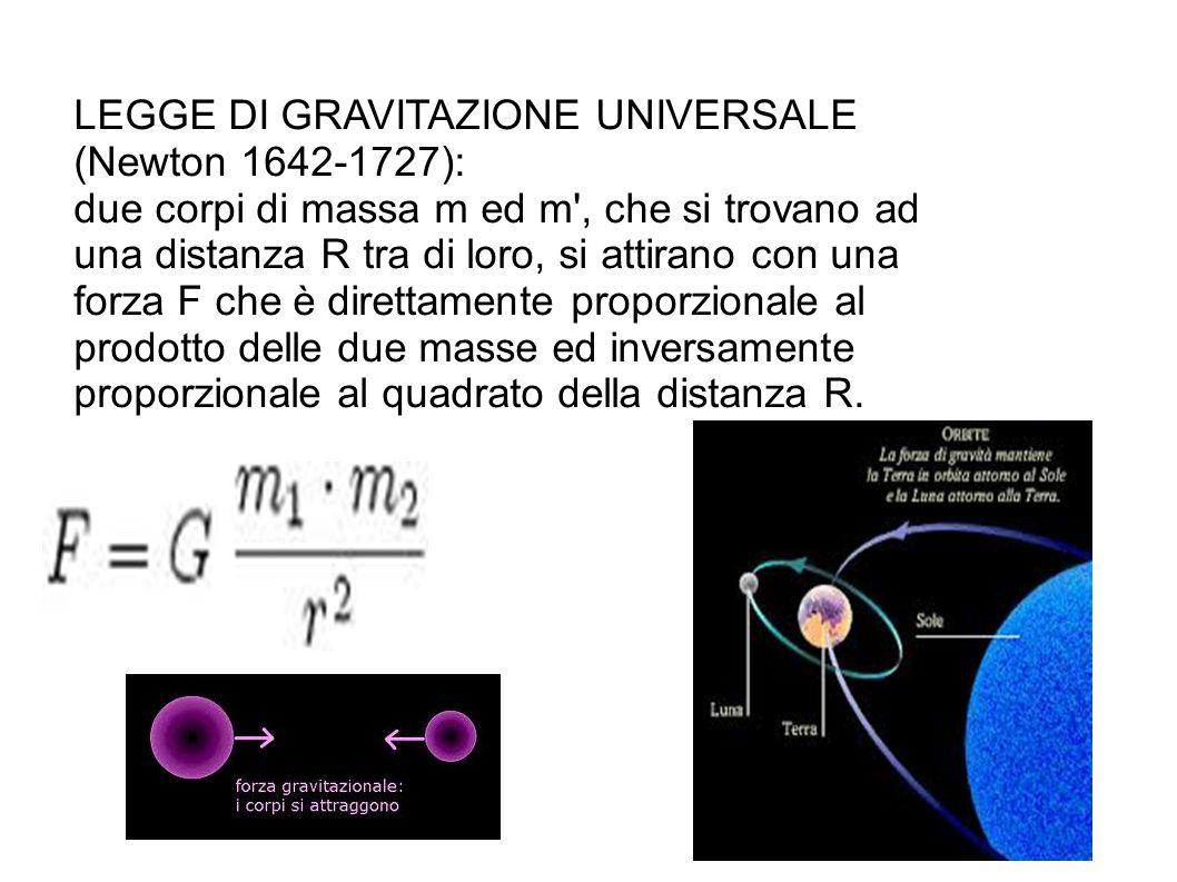 LEGGE DI GRAVITAZIONE UNIVERSALE (Newton 1642-1727):