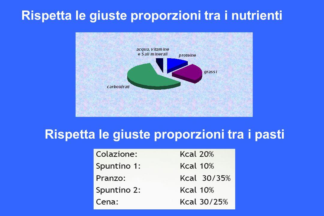 Rispetta le giuste proporzioni tra i nutrienti