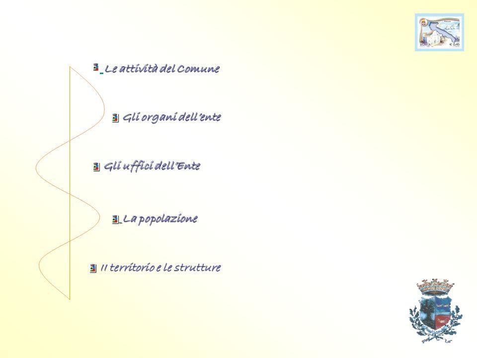 Le attività del Comune Gli organi dell'ente. Gli uffici dell'Ente.