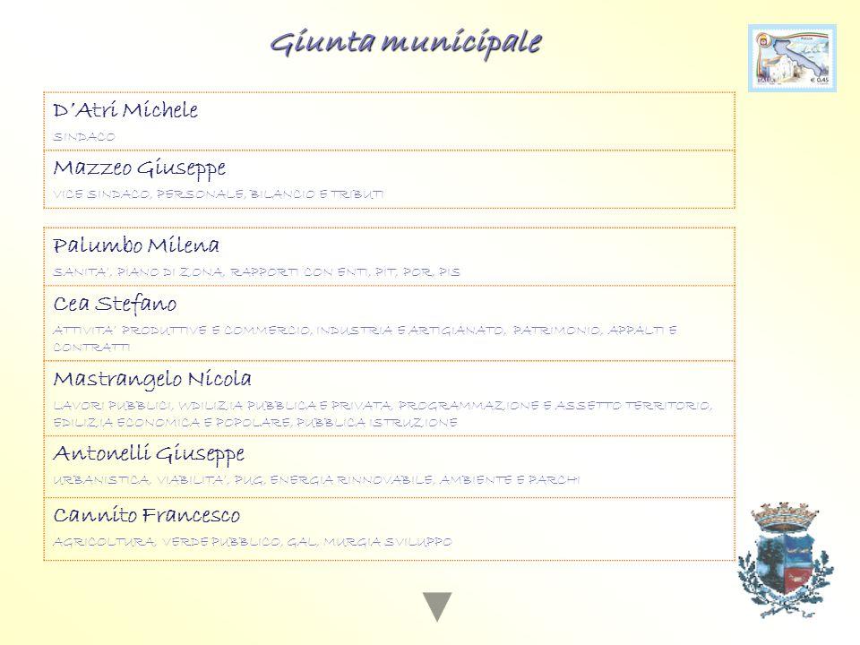 Giunta municipale D'Atri Michele Mazzeo Giuseppe Palumbo Milena