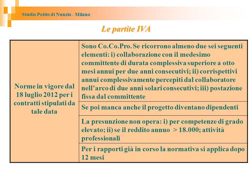 Le partite IVA Norme in vigore dal 18 luglio 2012 per i contratti stipulati da tale data.