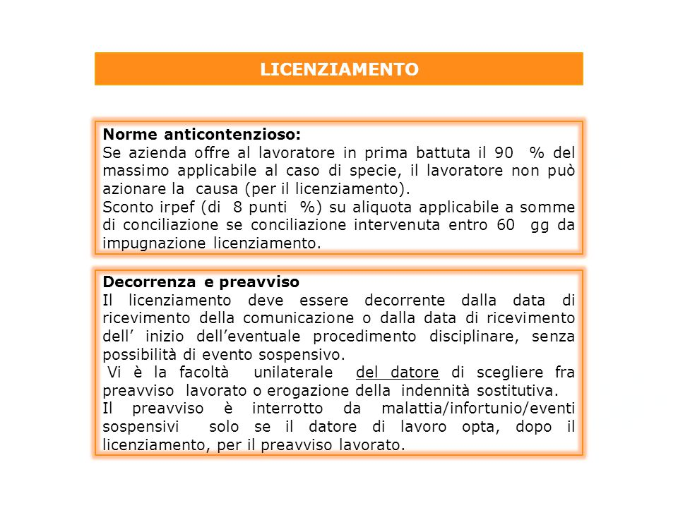 LICENZIAMENTO Norme anticontenzioso: