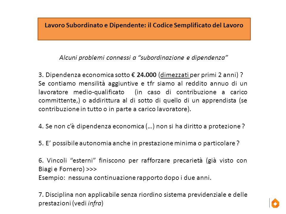 Lavoro Subordinato e Dipendente: il Codice Semplificato del Lavoro