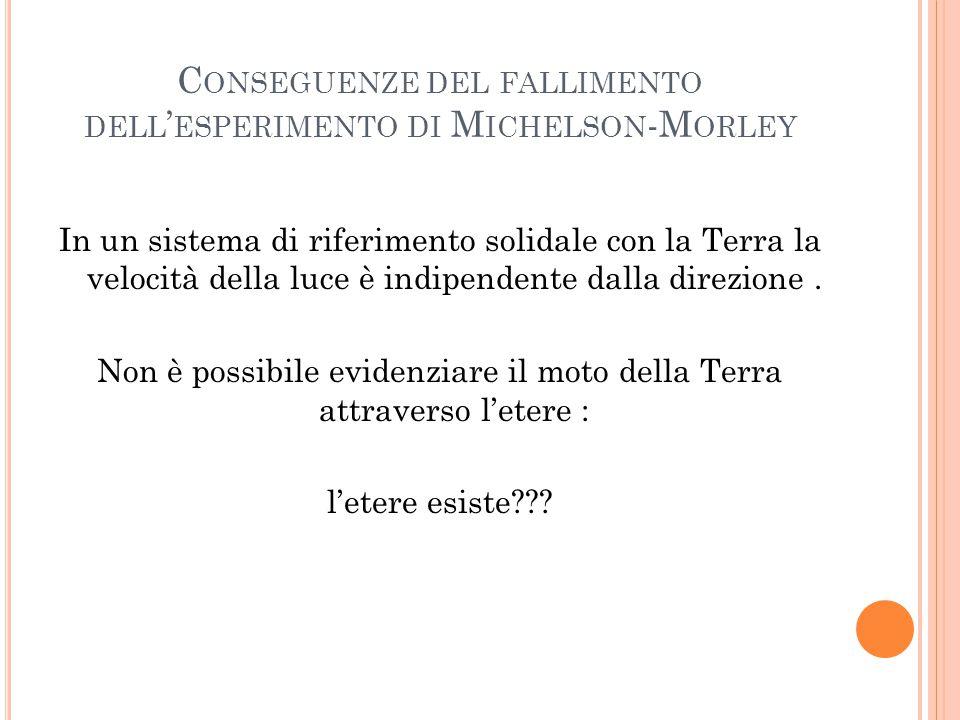 Conseguenze del fallimento dell'esperimento di Michelson-Morley