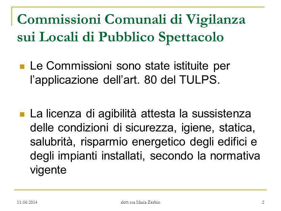 Commissioni Comunali di Vigilanza sui Locali di Pubblico Spettacolo