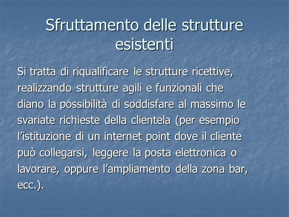 Sfruttamento delle strutture esistenti