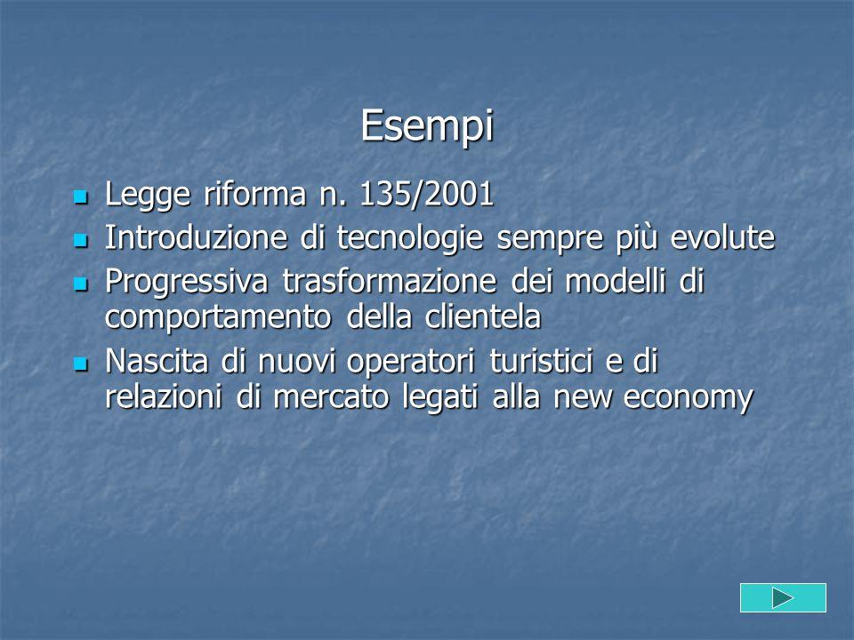 Esempi Legge riforma n. 135/2001