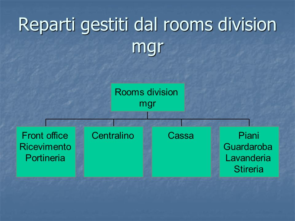 Reparti gestiti dal rooms division mgr