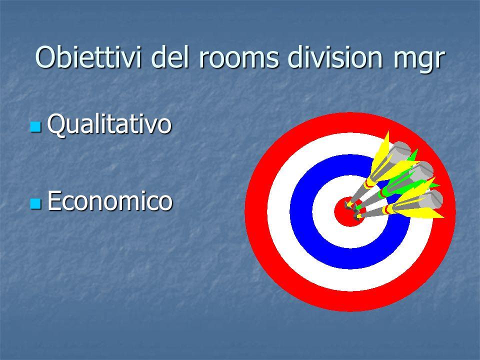 Obiettivi del rooms division mgr