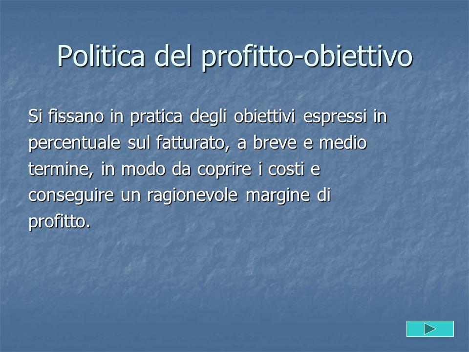 Politica del profitto-obiettivo