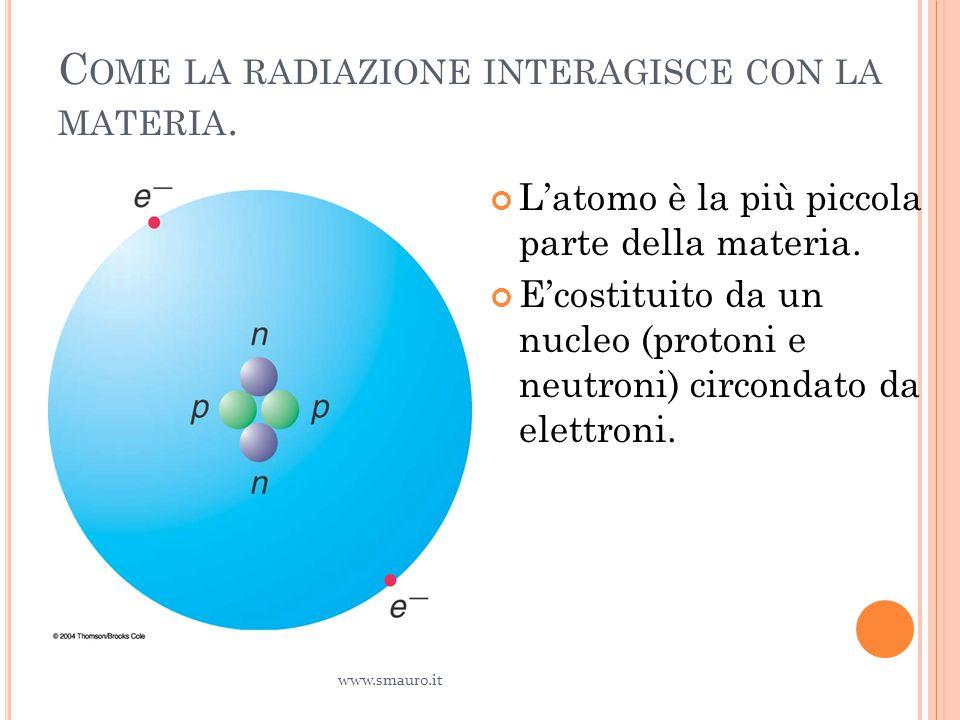 Come la radiazione interagisce con la materia.