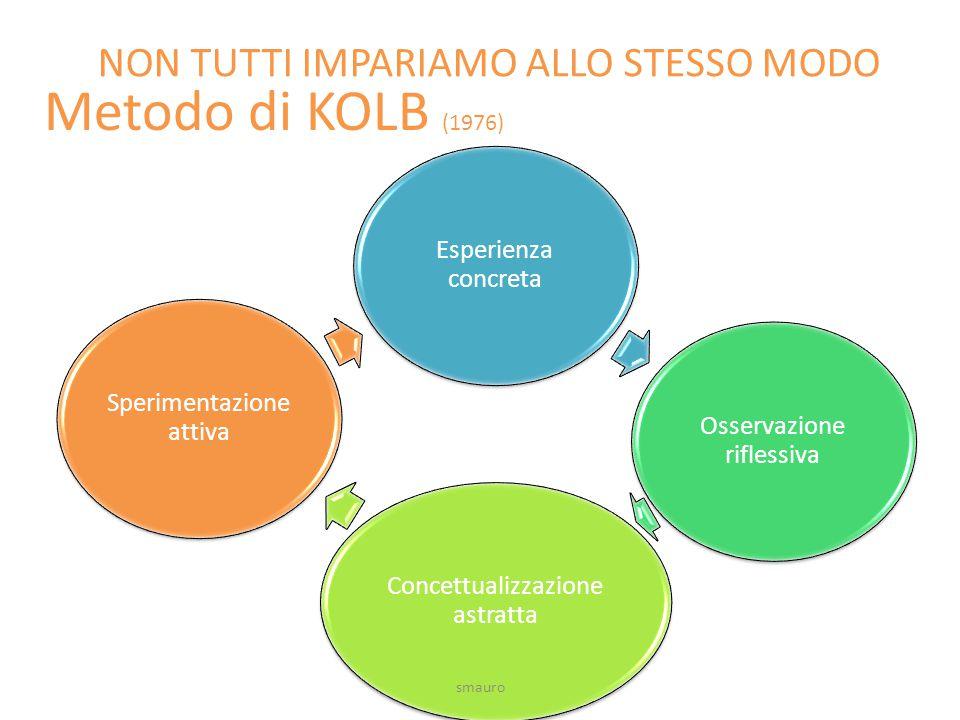 Metodo di KOLB (1976) NON TUTTI IMPARIAMO ALLO STESSO MODO