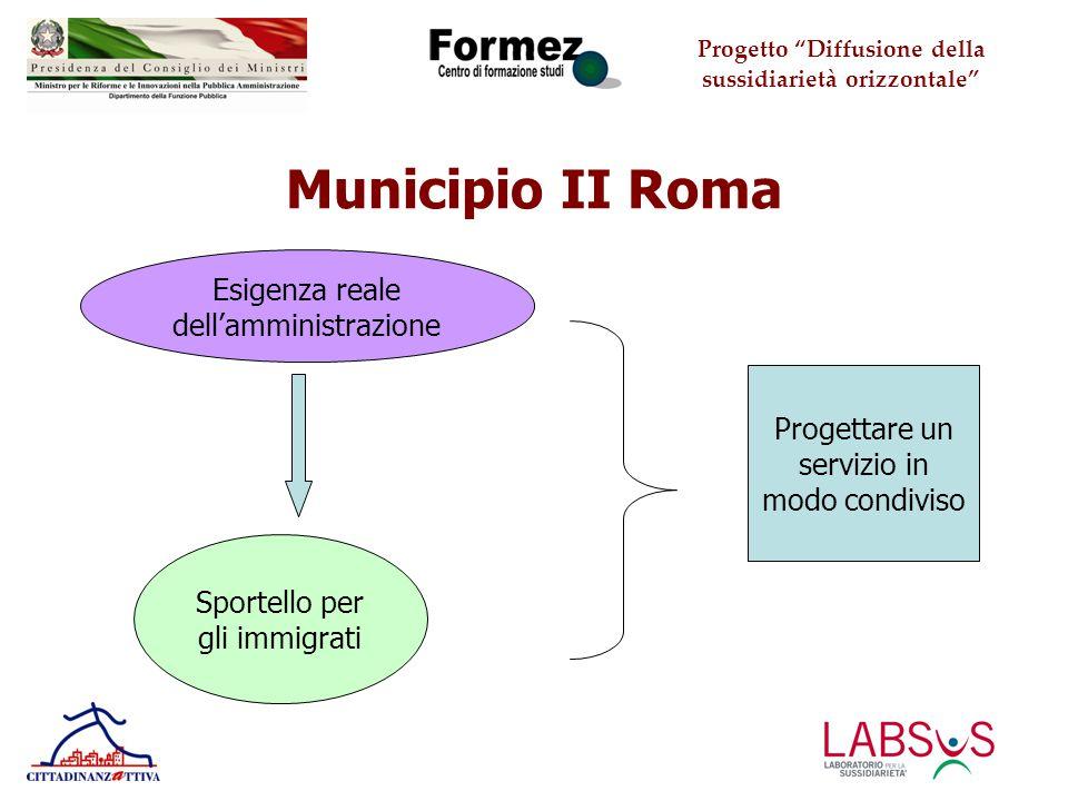 Municipio II Roma Esigenza reale dell'amministrazione