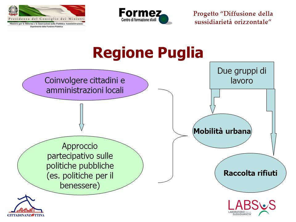 Regione Puglia Due gruppi di lavoro