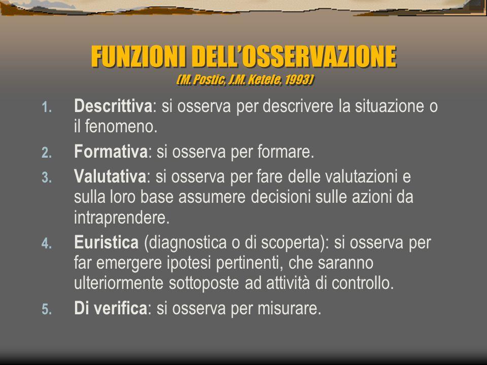 FUNZIONI DELL'OSSERVAZIONE (M. Postic, J.M. Ketele, 1993)
