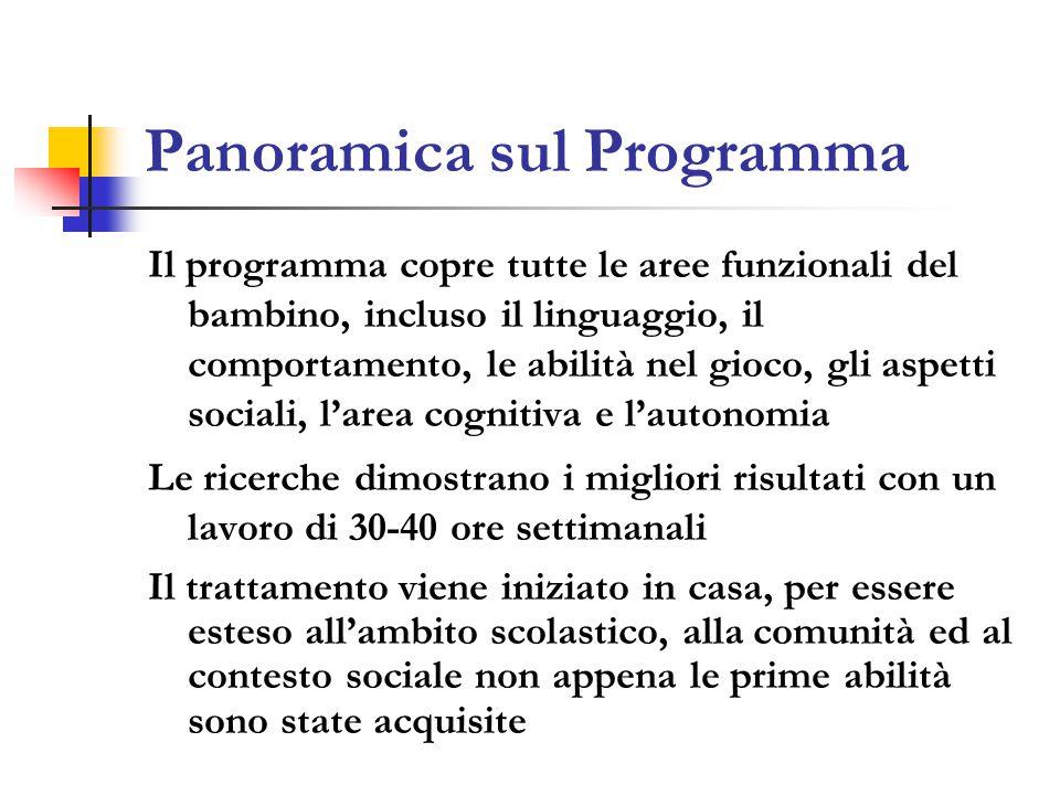 Panoramica sul Programma