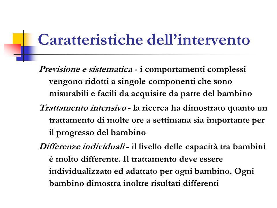 Caratteristiche dell'intervento