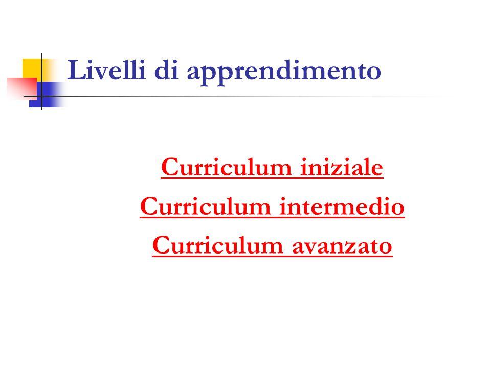 Livelli di apprendimento