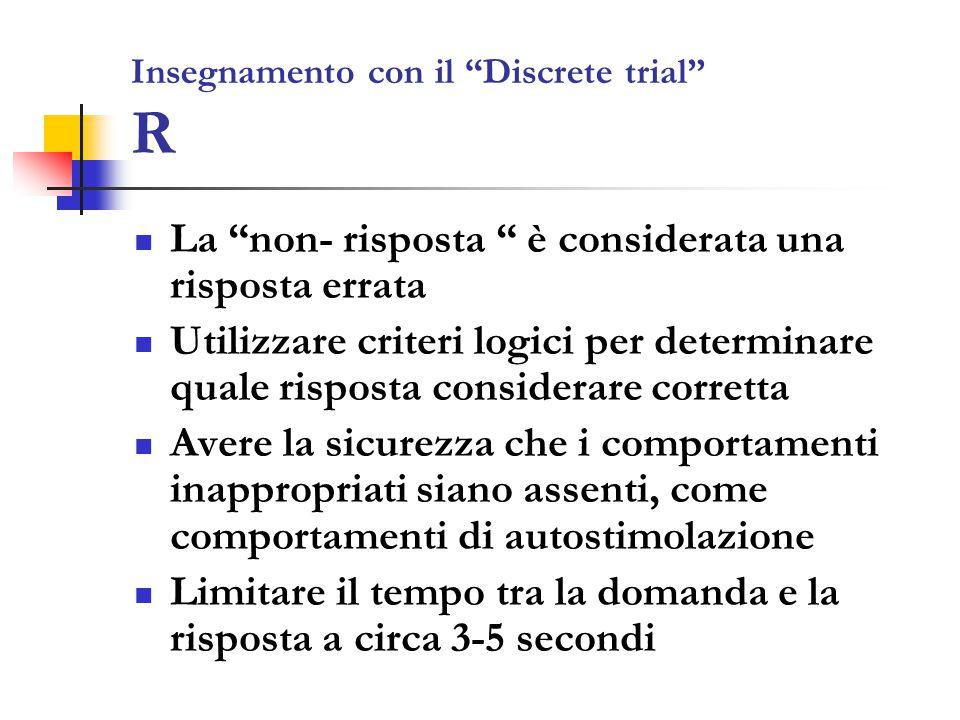 Insegnamento con il Discrete trial R