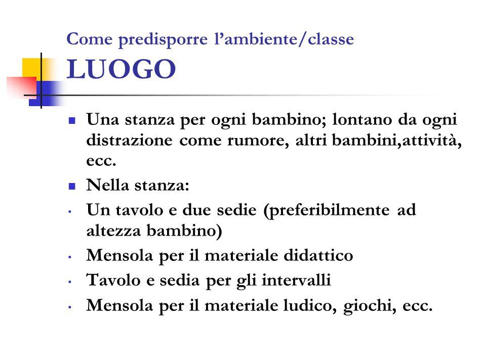 Come predisporre l'ambiente/classe LUOGO